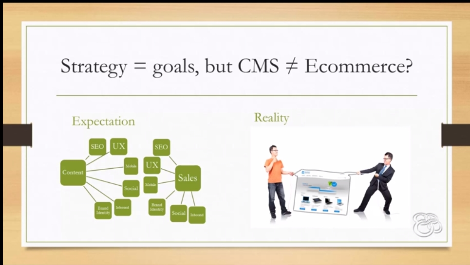 Content and Commerce and CMS