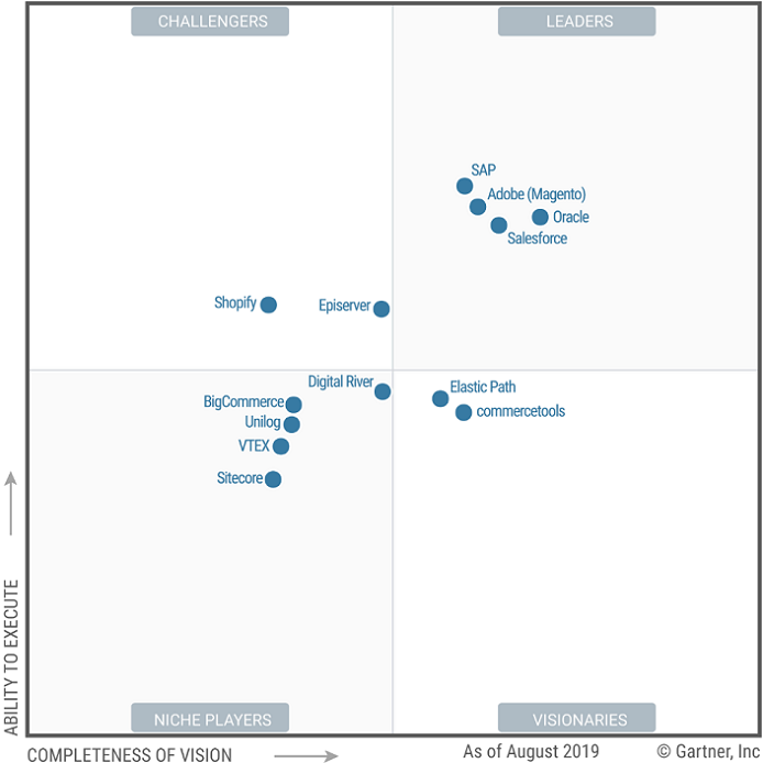 Gartner Magic Quadrant for Digital Commerce. Download a free copy of the report