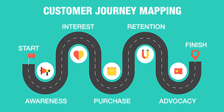 Customer Journey Mapping for the Growing Business | CMS Connected on
